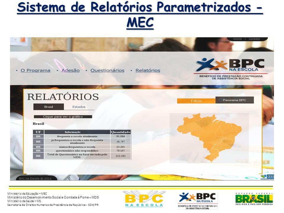 7 Sistema de Relatórios Parametrizados - MEC Ministério da Educação – MEC Ministério do Desenvolvimento Social e Combate à Fome – MDS Ministério da Sa