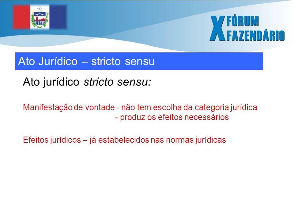 Elementos do ato jurídico estão presentes no Ato Administrativo: Sujeito Competência Objeto Interesse Público Ato Administrativo