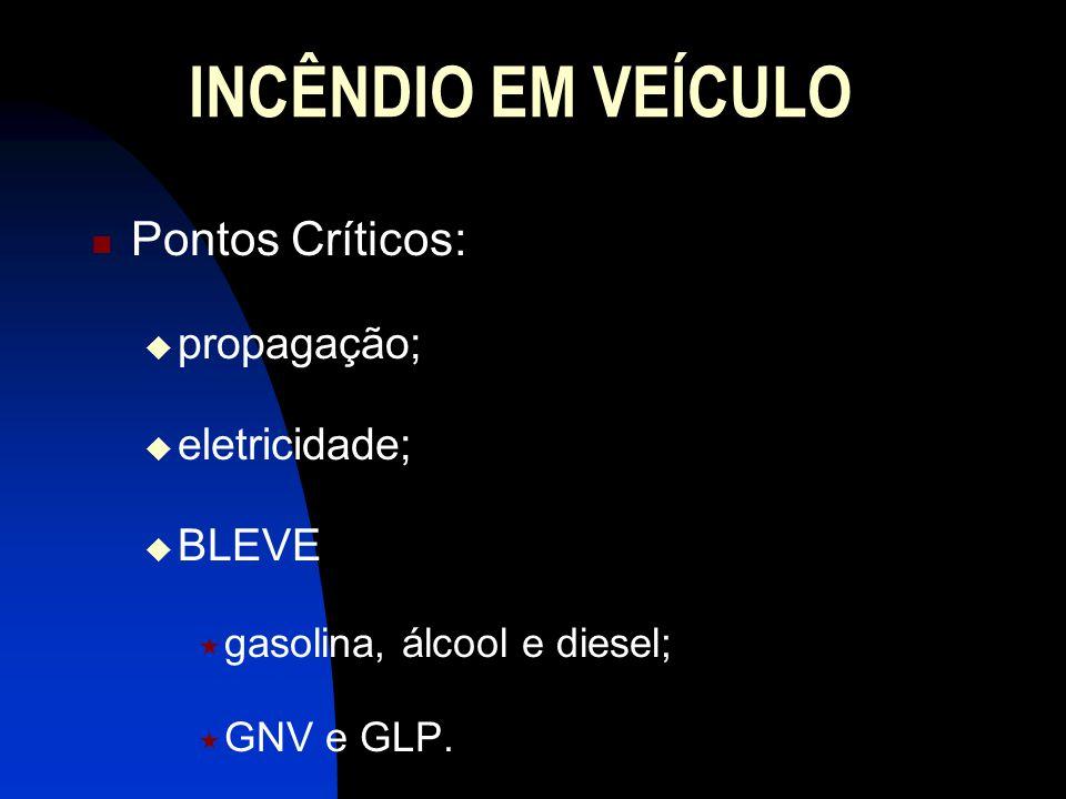 INCÊNDIO EM VEÍCULO Pontos Críticos: propagação; eletricidade; BLEVE gasolina, álcool e diesel; GNV e GLP.
