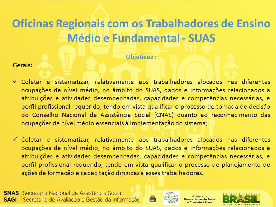 Oficinas Regionais com os Trabalhadores de Ensino Médio e Fundamental - SUAS Objetivos : Gerais: Coletar e sistematizar, relativamente aos trabalhador