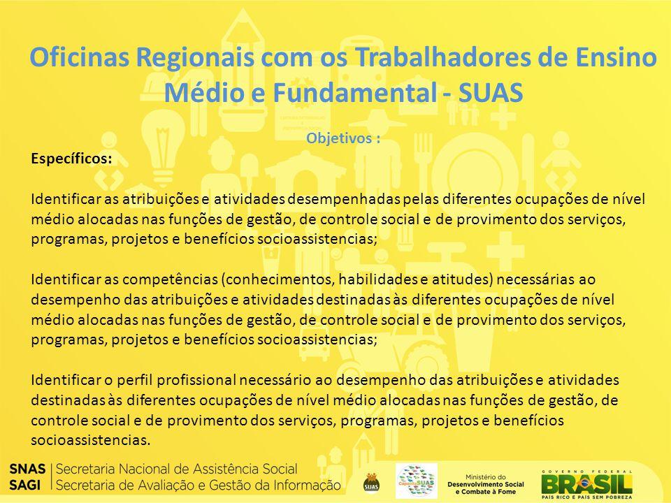 Oficinas Regionais com os Trabalhadores de Ensino Médio e Fundamental - SUAS Objetivos : Específicos: Identificar as atribuições e atividades desempen