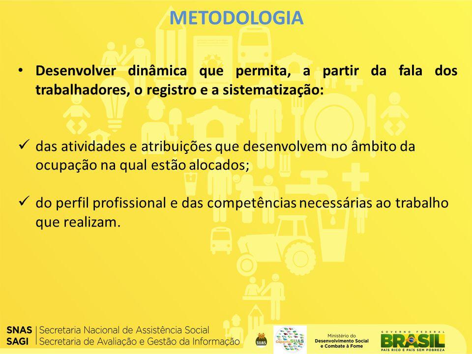 METODOLOGIA Desenvolver dinâmica que permita, a partir da fala dos trabalhadores, o registro e a sistematização: das atividades e atribuições que dese
