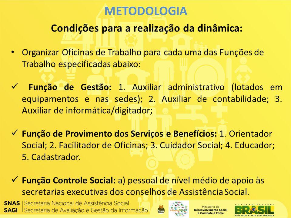 METODOLOGIA Condições para a realização da dinâmica: Organizar Oficinas de Trabalho para cada uma das Funções de Trabalho especificadas abaixo: Função