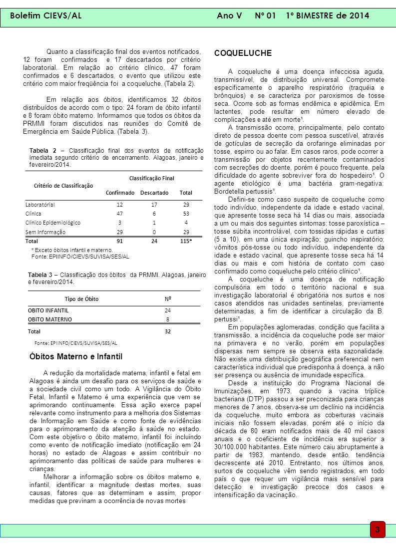 Boletim CIEVS/AL Ano V Nº 01 1º BIMESTRE de 2014 3 Quanto a classificação final dos eventos notificados, 12 foram confirmados e 17 descartados por critério laboratorial.