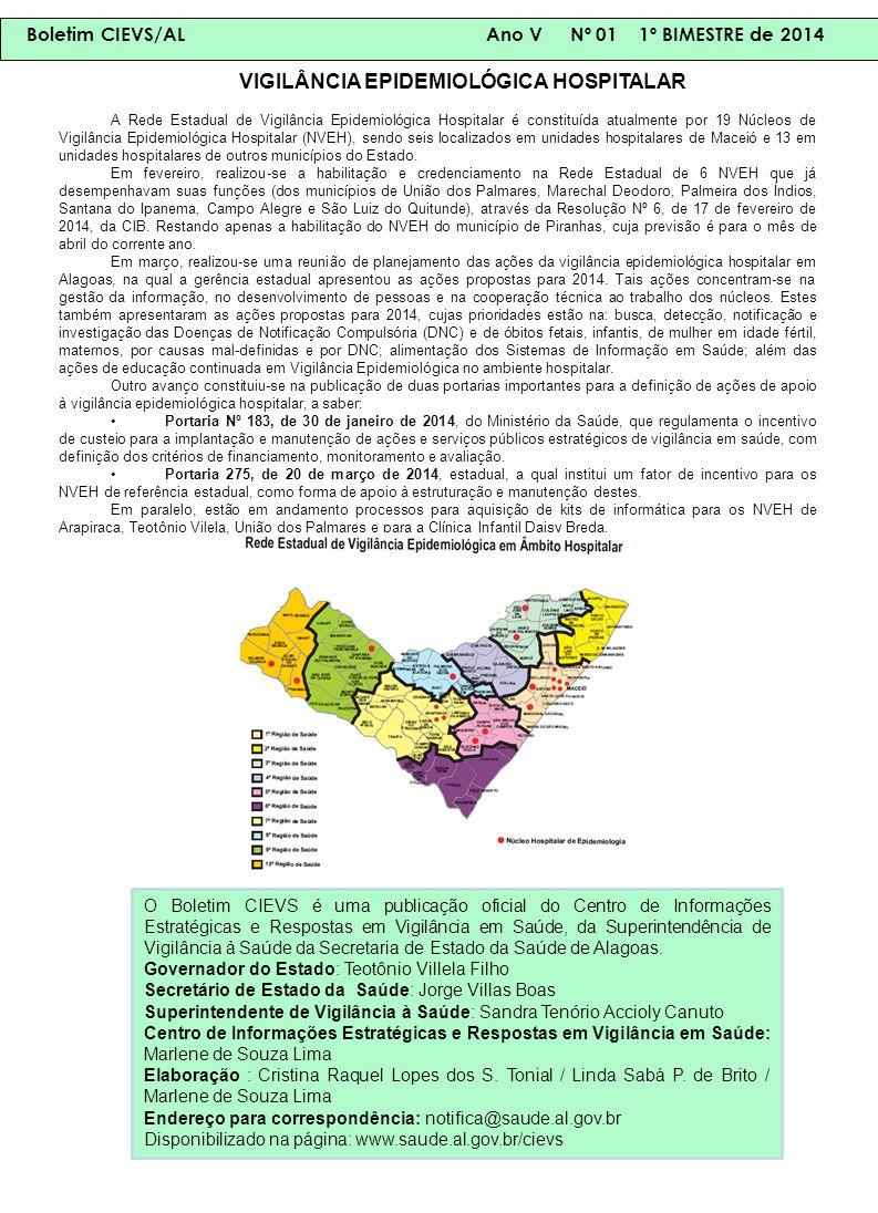 Boletim CIEVS/AL Ano V Nº 01 1º BIMESTRE de 2014 O Boletim CIEVS é uma publicação oficial do Centro de Informações Estratégicas e Respostas em Vigilância em Saúde, da Superintendência de Vigilância à Saúde da Secretaria de Estado da Saúde de Alagoas.