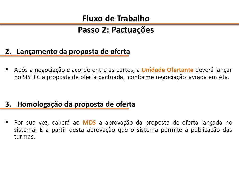 Fluxo de Trabalho Passo 2: Pactuações 2. Lançamento da proposta de oferta Após a negociação e acordo entre as partes, a Unidade Ofertante deverá lança