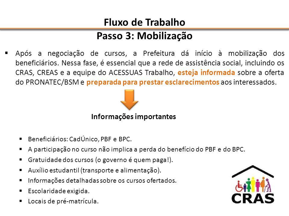 Fluxo de Trabalho Passo 3: Mobilização Após a negociação de cursos, a Prefeitura dá início à mobilização dos beneficiários. Nessa fase, é essencial qu