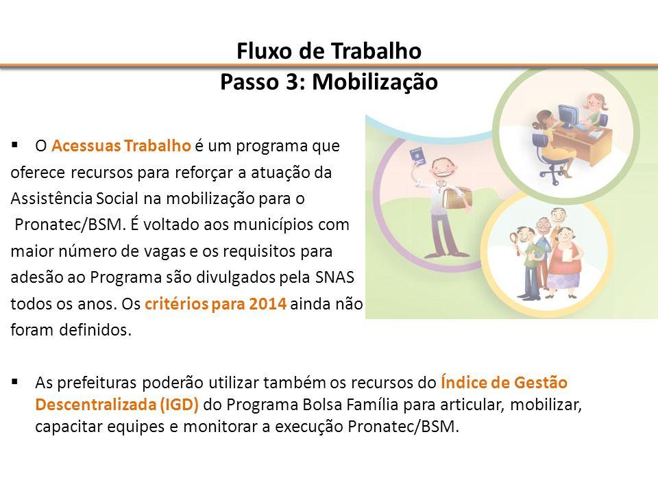 Fluxo de Trabalho Passo 3: Mobilização O Acessuas Trabalho é um programa que oferece recursos para reforçar a atuação da Assistência Social na mobiliz