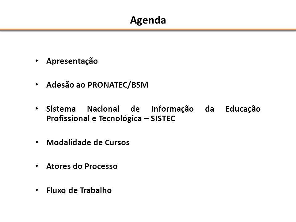 Agenda Apresentação Adesão ao PRONATEC/BSM Sistema Nacional de Informação da Educação Profissional e Tecnológica – SISTEC Modalidade de Cursos Atores