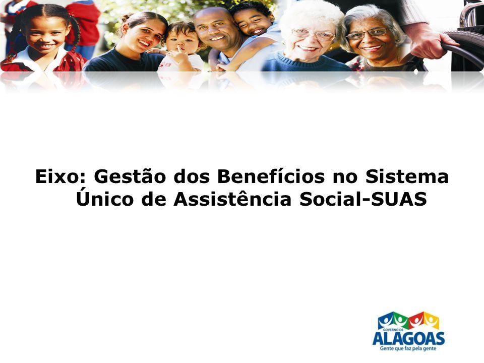 Eixo: Gestão dos Benefícios no Sistema Único de Assistência Social-SUAS