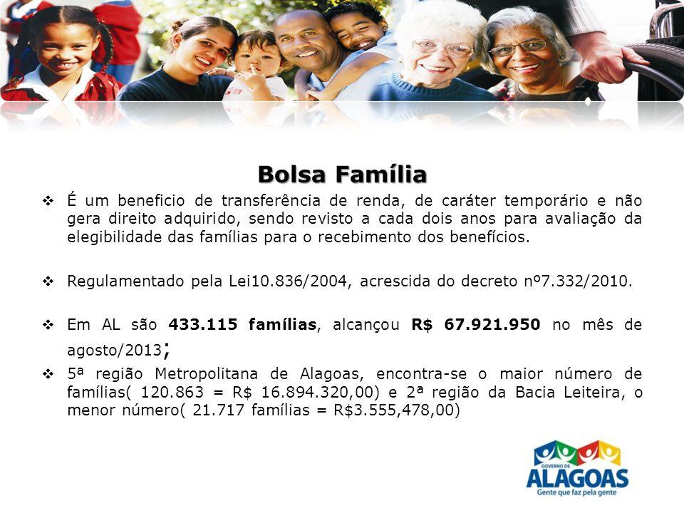 Bolsa Família É um beneficio de transferência de renda, de caráter temporário e não gera direito adquirido, sendo revisto a cada dois anos para avalia