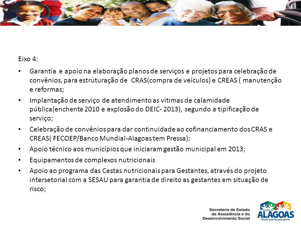 Eixo 4: Garantia e apoio na elaboração planos de serviços e projetos para celebração de convênios, para estruturação de CRAS(compra de veículos) e CREAS ( manutenção e reformas; Implantação de serviço de atendimento as vitimas de calamidade pública(enchente 2010 e explosão do DEIC- 2013), segundo a tipificação de serviço; Celebração de convênios para dar continuidade ao cofinanciamento dos CRAS e CREAS( FECOEP/Banco Mundial-Alagoas tem Pressa); Apoio técnico aos municípios que iniciaram gestão municipal em 2013; Equipamentos de complexos nutricionais Apoio ao programa das Cestas nutricionais para Gestantes, através do projeto intersetorial com a SESAU para garantia de direito as gestantes em situação de risco;