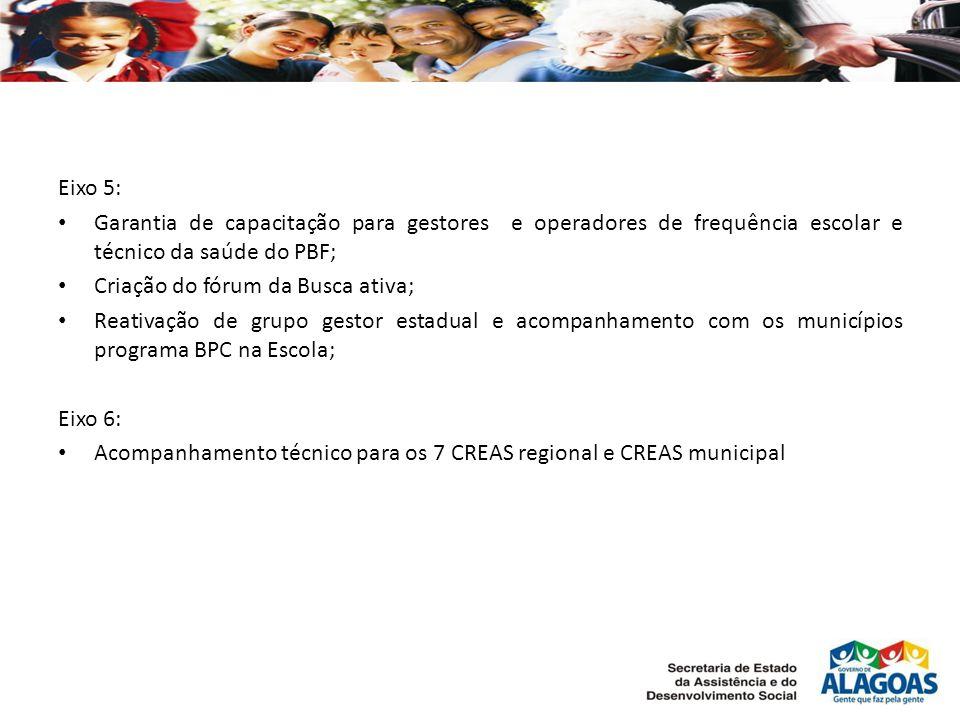 Eixo 5: Garantia de capacitação para gestores e operadores de frequência escolar e técnico da saúde do PBF; Criação do fórum da Busca ativa; Reativaçã