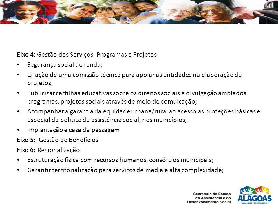 Eixo 4: Gestão dos Serviços, Programas e Projetos Segurança social de renda; Criação de uma comissão técnica para apoiar as entidades na elaboração de