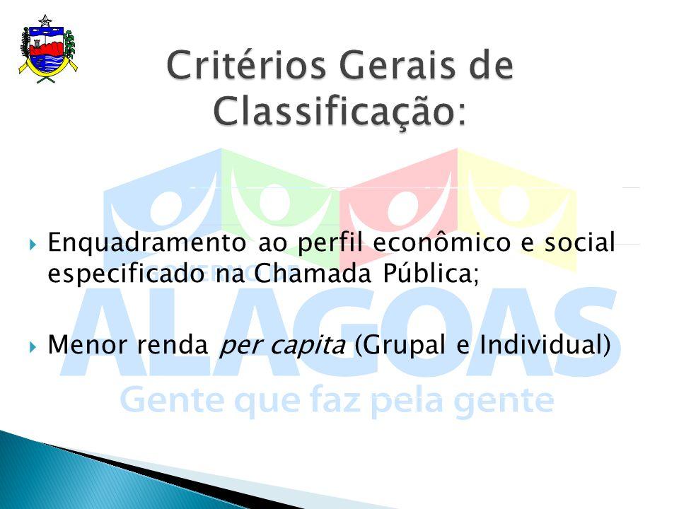 Enquadramento ao perfil econômico e social especificado na Chamada Pública; Menor renda per capita (Grupal e Individual)
