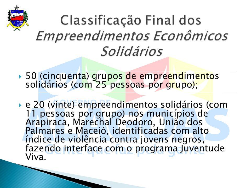 50 (cinquenta) grupos de empreendimentos solidários (com 25 pessoas por grupo); e 20 (vinte) empreendimentos solidários (com 11 pessoas por grupo) nos