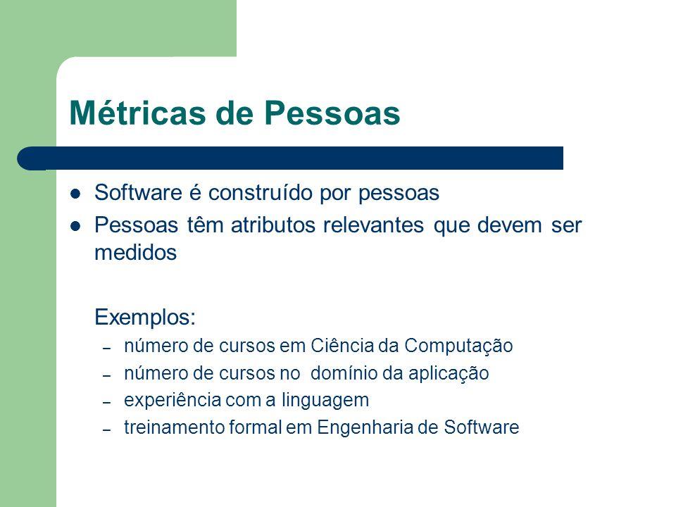 Métricas de Pessoas Software é construído por pessoas Pessoas têm atributos relevantes que devem ser medidos Exemplos: – número de cursos em Ciência d