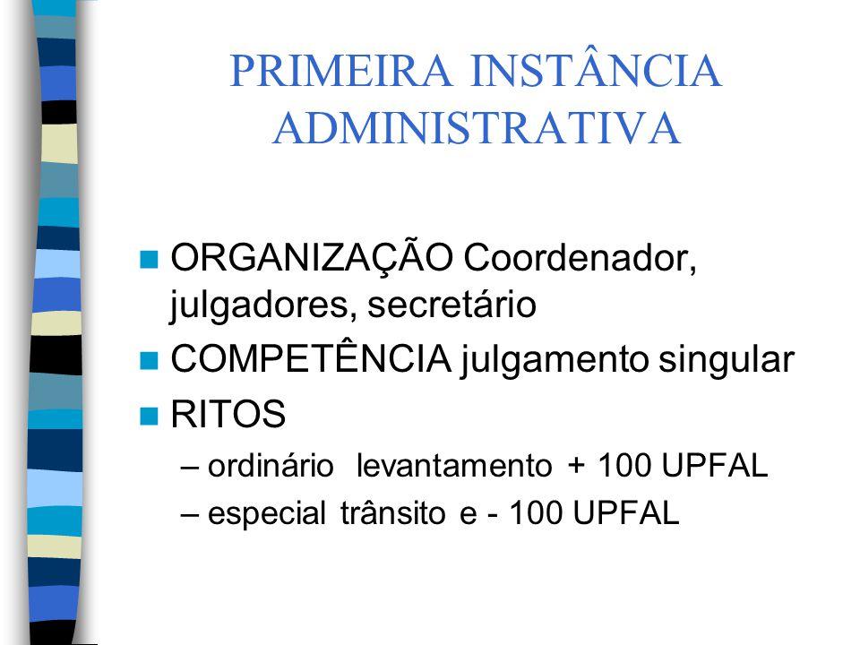 PRIMEIRA INSTÂNCIA ADMINISTRATIVA ORGANIZAÇÃO Coordenador, julgadores, secretário COMPETÊNCIA julgamento singular RITOS –ordinário levantamento + 100 UPFAL –especial trânsito e - 100 UPFAL