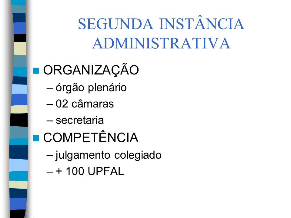 SEGUNDA INSTÂNCIA ADMINISTRATIVA ORGANIZAÇÃO –órgão plenário –02 câmaras –secretaria COMPETÊNCIA –julgamento colegiado –+ 100 UPFAL