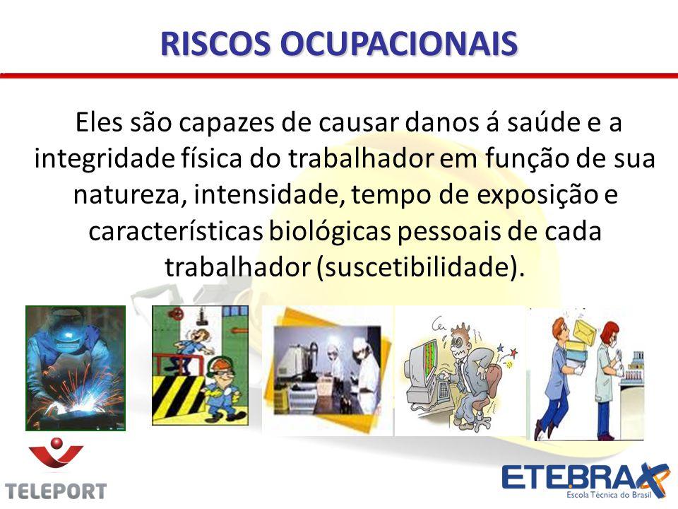 RISCOS FÍSICOS São aqueles gerados por máquinas e condições físicas características do local de trabalho, que podem causar danos á saúde do trabalhador, representados pelos agentes físicos.