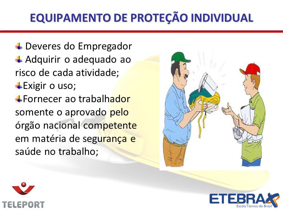 EQUIPAMENTO DE PROTEÇÃO INDIVIDUAL Deveres do Empregador Adquirir o adequado ao risco de cada atividade; Exigir o uso; Fornecer ao trabalhador somente