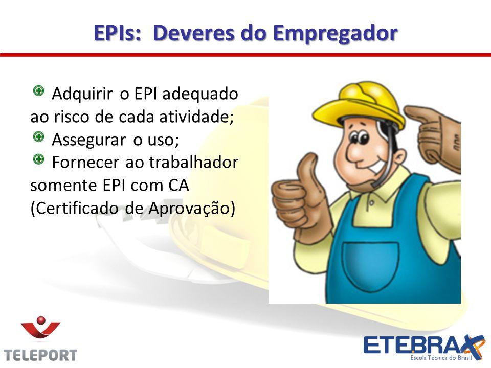 EPIs: Deveres do Empregador Adquirir o EPI adequado ao risco de cada atividade; Assegurar o uso; Fornecer ao trabalhador somente EPI com CA (Certificado de Aprovação)
