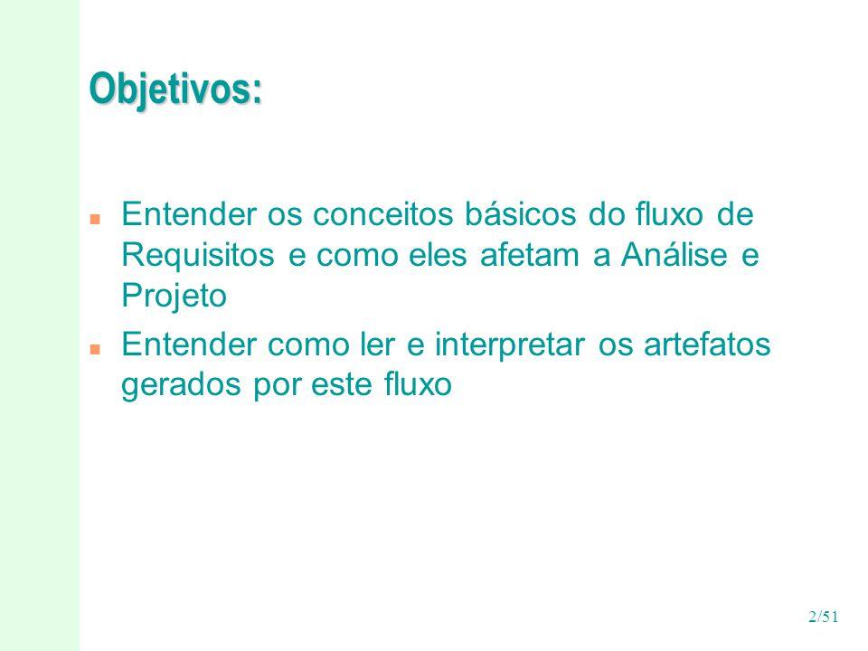 2/51 Objetivos: n Entender os conceitos básicos do fluxo de Requisitos e como eles afetam a Análise e Projeto n Entender como ler e interpretar os artefatos gerados por este fluxo