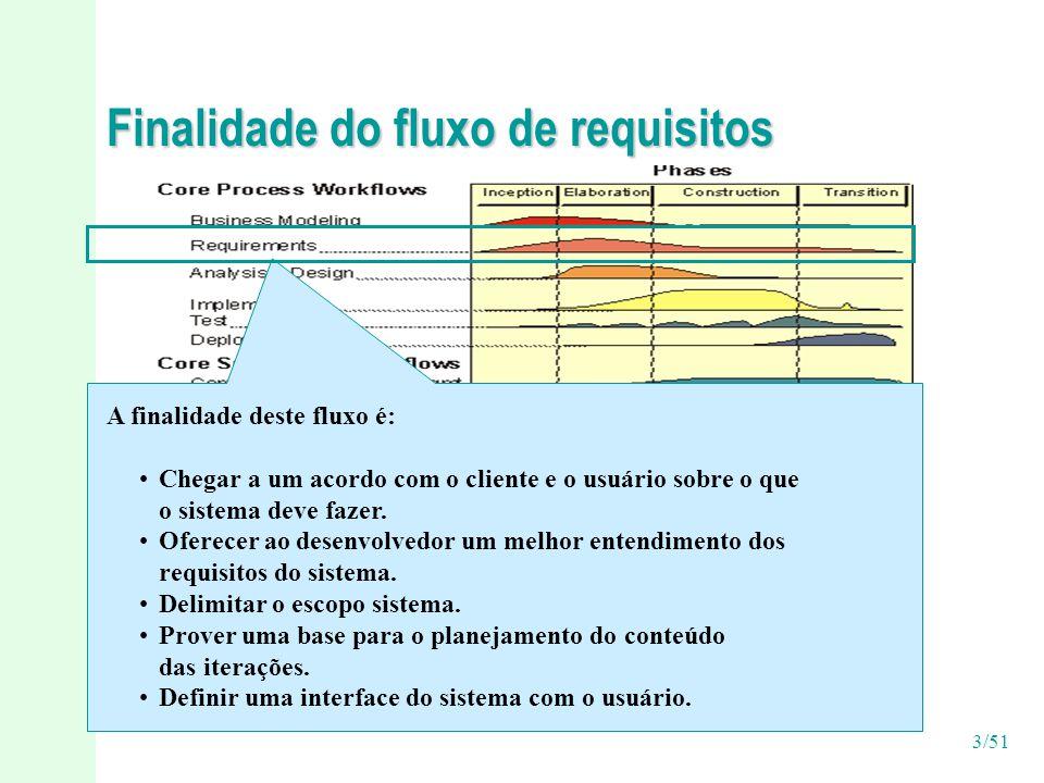 3/51 Finalidade do fluxo de requisitos A finalidade deste fluxo é: Chegar a um acordo com o cliente e o usuário sobre o que o sistema deve fazer.