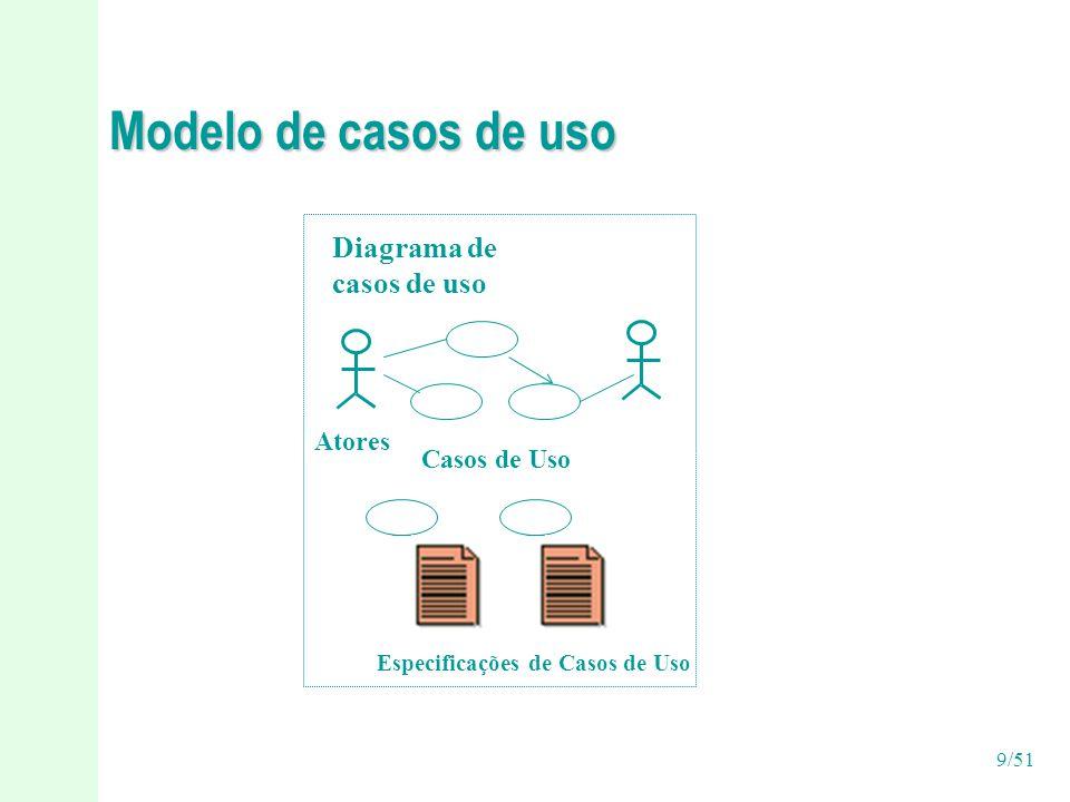 9/51 Modelo de casos de uso Diagrama de casos de uso Atores Casos de Uso Especificações de Casos de Uso
