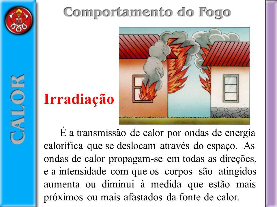 Irradiação É a transmissão de calor por ondas de energia calorífica que se deslocam através do espaço. As ondas de calor propagam-se em todas as direç