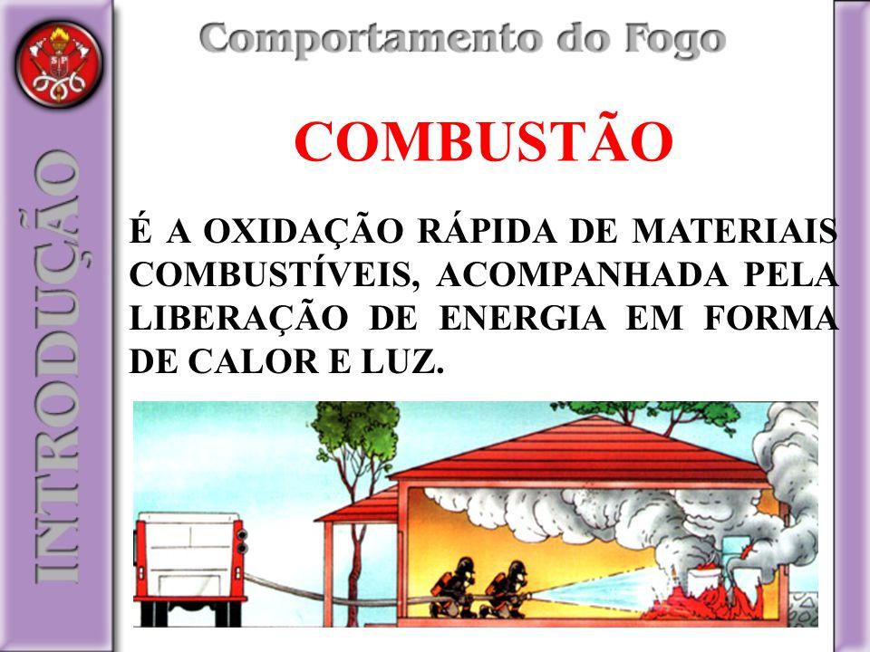 COMBUSTÃO É A OXIDAÇÃO RÁPIDA DE MATERIAIS COMBUSTÍVEIS, ACOMPANHADA PELA LIBERAÇÃO DE ENERGIA EM FORMA DE CALOR E LUZ.