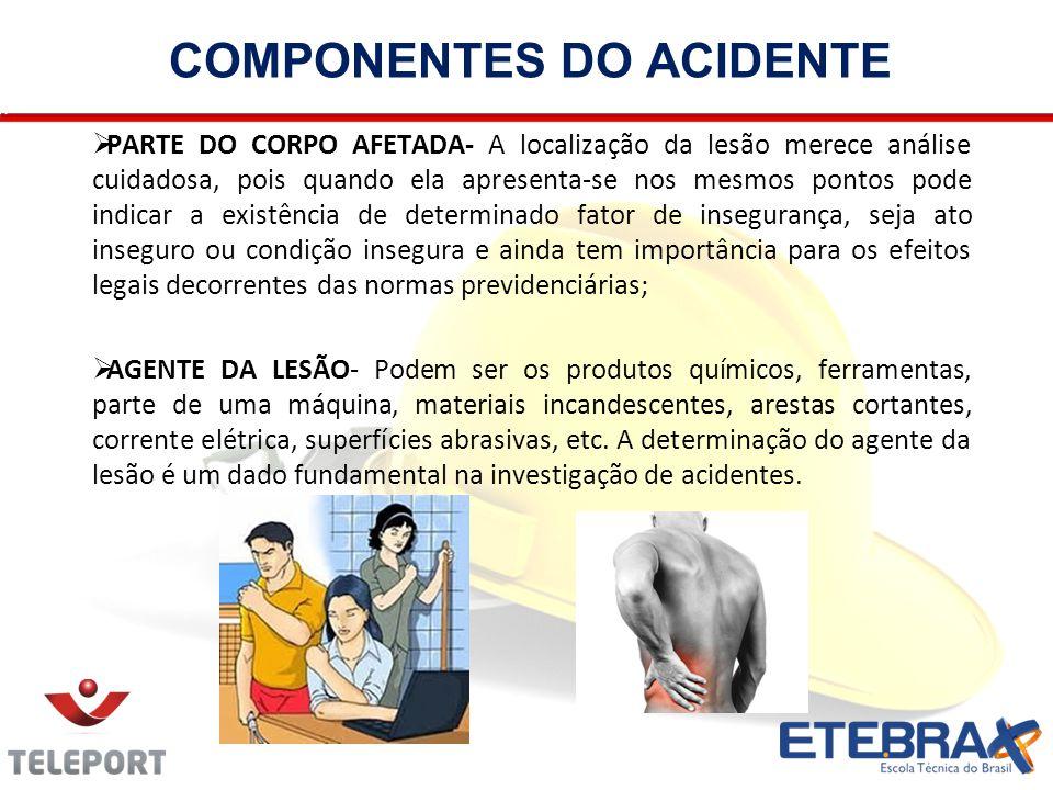 COMPONENTES DO ACIDENTE PARTE DO CORPO AFETADA- A localização da lesão merece análise cuidadosa, pois quando ela apresenta-se nos mesmos pontos pode i