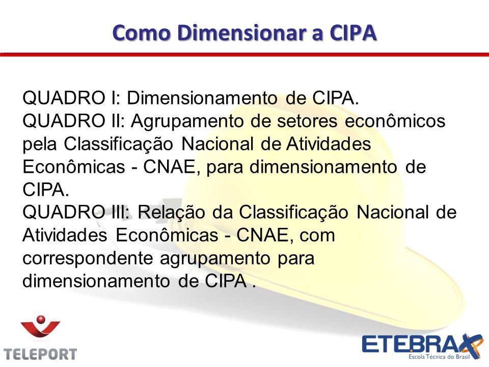 Como Dimensionar a CIPA QUADRO I: Dimensionamento de CIPA. QUADRO II: Agrupamento de setores econômicos pela Classificação Nacional de Atividades Econ