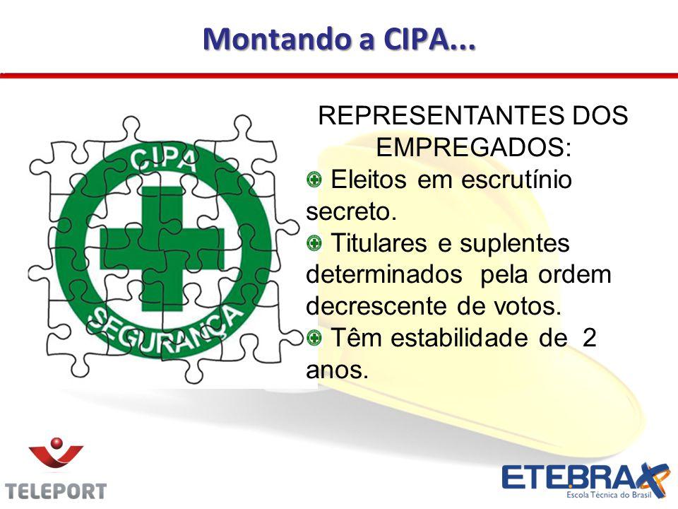 Montando a CIPA... REPRESENTANTES DOS EMPREGADOS: Eleitos em escrutínio secreto. Titulares e suplentes determinados pela ordem decrescente de votos. T