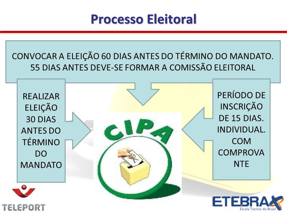 Processo Eleitoral CONVOCAR A ELEIÇÃO 60 DIAS ANTES DO TÉRMINO DO MANDATO. 55 DIAS ANTES DEVE-SE FORMAR A COMISSÃO ELEITORAL PERÍODO DE INSCRIÇÃO DE 1