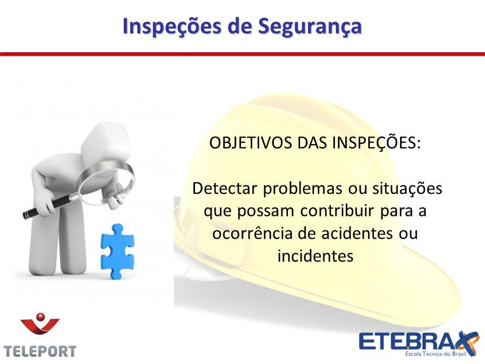 Inspeções de Segurança TIPOS DE INSPEÇÕES: Rotina Periódicas Especiais Oficiais Eventual