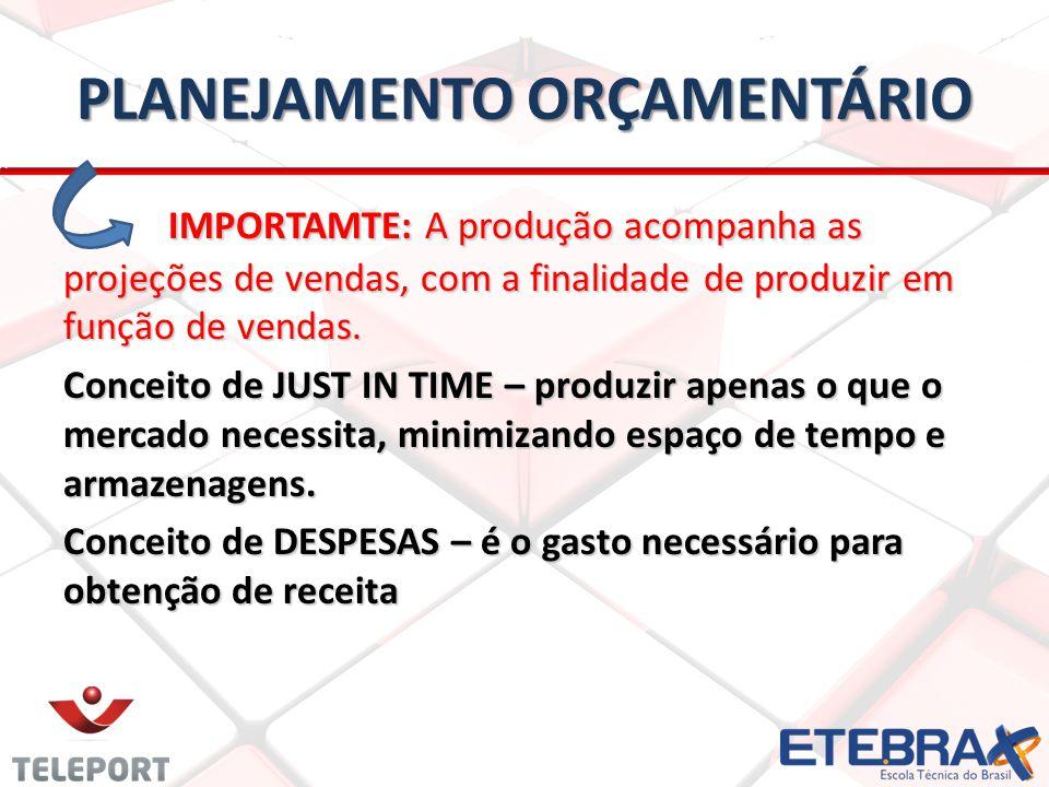 PLANEJAMENTO ORÇAMENTÁRIO IMPORTAMTE: A produção acompanha as projeções de vendas, com a finalidade de produzir em função de vendas.