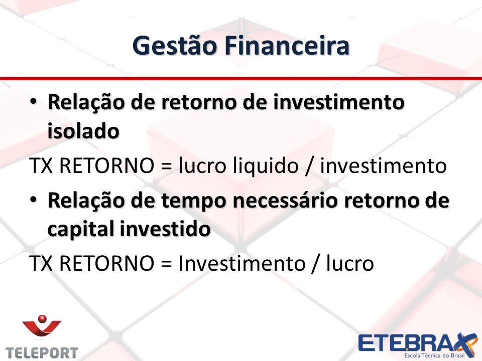 Gestão Financeira Relação de retorno de investimento isolado Relação de retorno de investimento isolado TX RETORNO = lucro liquido / investimento Relação de tempo necessário retorno de capital investido Relação de tempo necessário retorno de capital investido TX RETORNO = Investimento / lucro