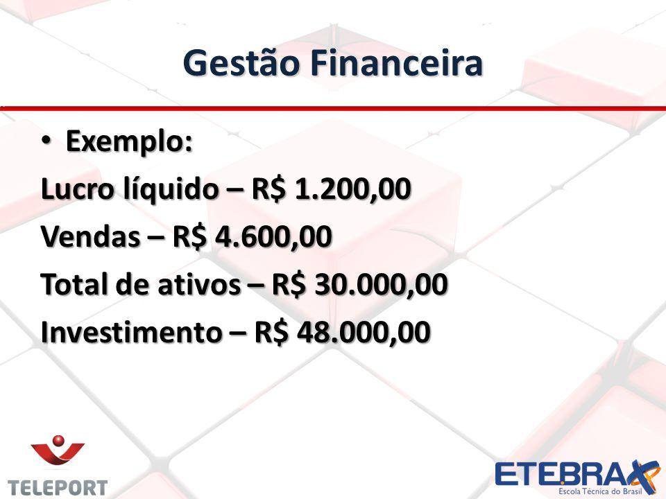 Gestão Financeira Exemplo: Exemplo: Lucro líquido – R$ 1.200,00 Vendas – R$ 4.600,00 Total de ativos – R$ 30.000,00 Investimento – R$ 48.000,00