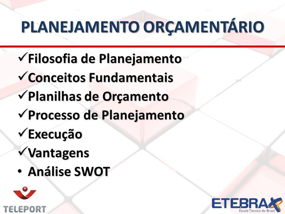 PLANEJAMENTO ORÇAMENTÁRIO Filosofia de Planejamento Filosofia de Planejamento Conceitos Fundamentais Conceitos Fundamentais Planilhas de Orçamento Planilhas de Orçamento Processo de Planejamento Processo de Planejamento Execução Execução Vantagens Vantagens Análise SWOT Análise SWOT