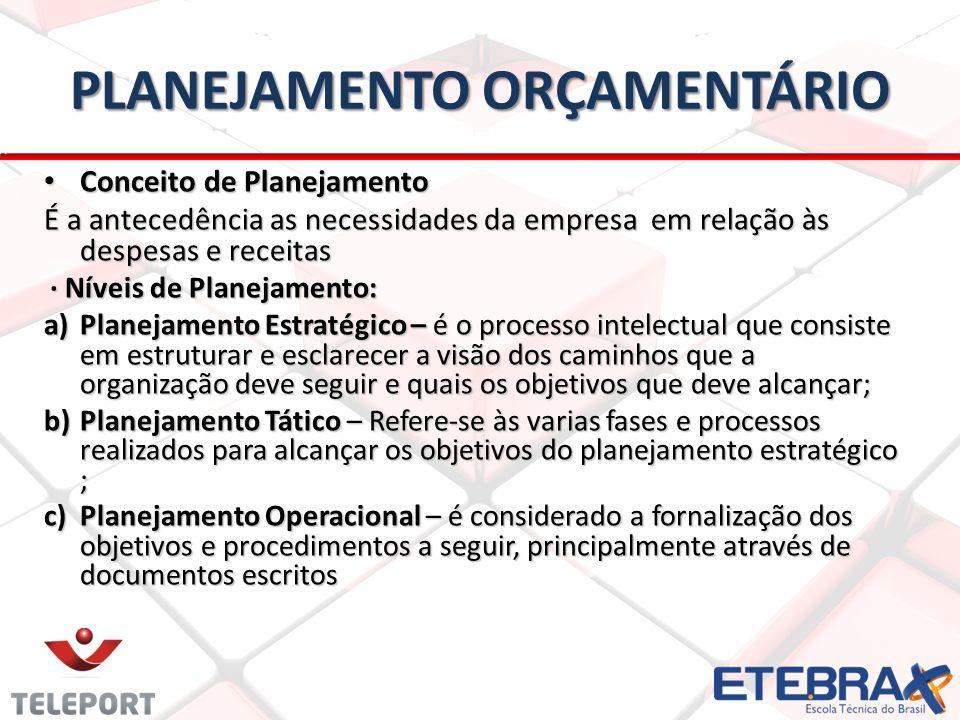 PLANEJAMENTO ORÇAMENTÁRIO Conceito de Planejamento Conceito de Planejamento É a antecedência as necessidades da empresa em relação às despesas e receitas Níveis de Planejamento: Níveis de Planejamento: a)Planejamento Estratégico – é o processo intelectual que consiste em estruturar e esclarecer a visão dos caminhos que a organização deve seguir e quais os objetivos que deve alcançar; b)Planejamento Tático – Refere-se às varias fases e processos realizados para alcançar os objetivos do planejamento estratégico ; c)Planejamento Operacional – é considerado a fornalização dos objetivos e procedimentos a seguir, principalmente através de documentos escritos