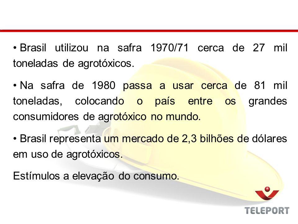 Brasil utilizou na safra 1970/71 cerca de 27 mil toneladas de agrotóxicos. Na safra de 1980 passa a usar cerca de 81 mil toneladas, colocando o país e