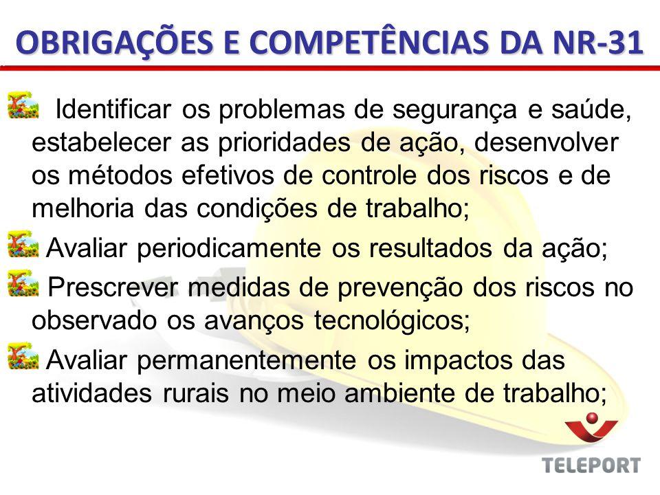 OBRIGAÇÕES E COMPETÊNCIAS DA NR-31 Identificar os problemas de segurança e saúde, estabelecer as prioridades de ação, desenvolver os métodos efetivos
