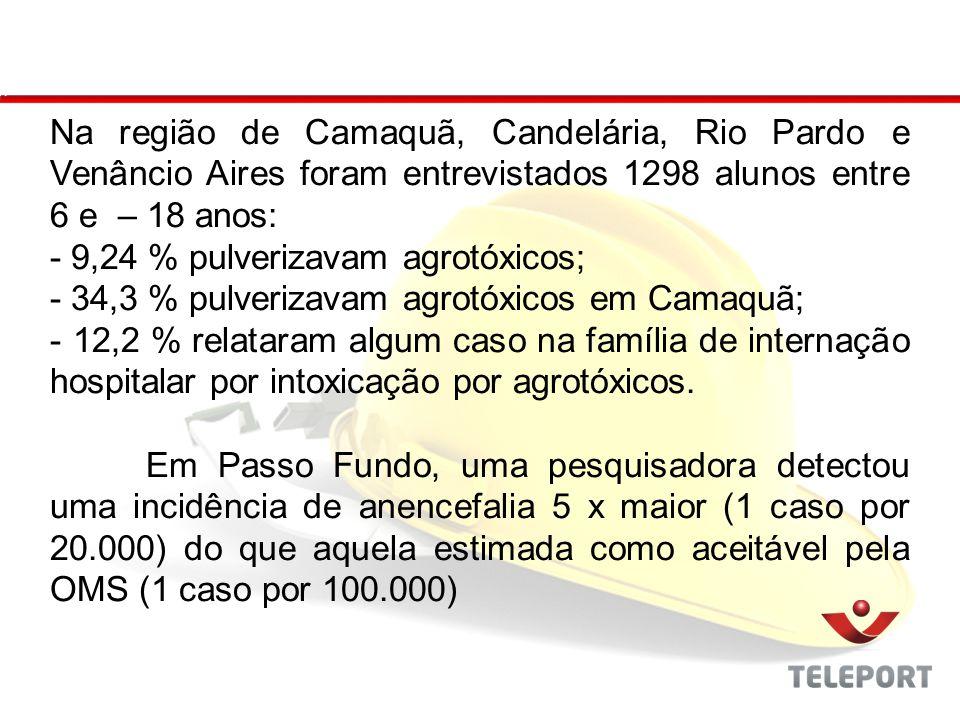 Na região de Camaquã, Candelária, Rio Pardo e Venâncio Aires foram entrevistados 1298 alunos entre 6 e – 18 anos: - 9,24 % pulverizavam agrotóxicos; -