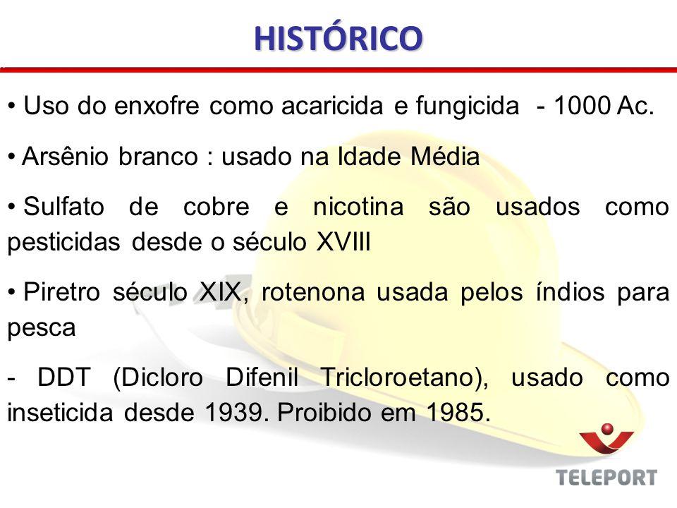 d – Piretróides – inseticidas domésticos e repelentes para insetosinseticidasrepelentes para insetos Ex.