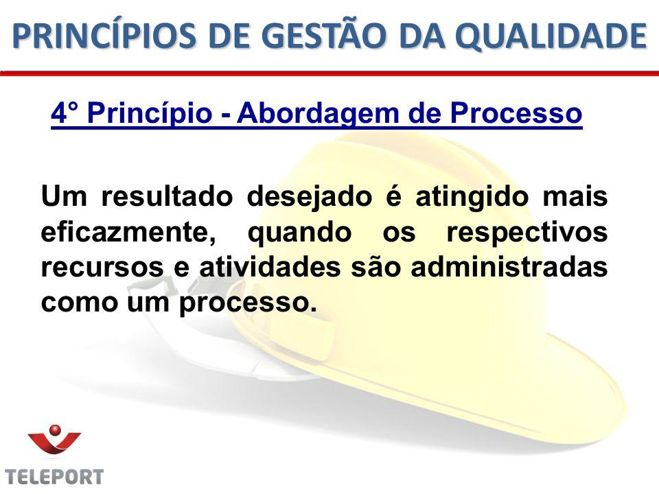4° Princípio - Abordagem de Processo Um resultado desejado é atingido mais eficazmente, quando os respectivos recursos e atividades são administradas como um processo.
