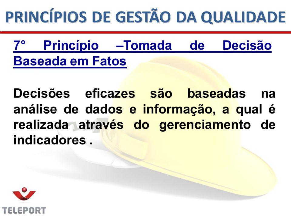 7° Princípio –Tomada de Decisão Baseada em Fatos Decisões eficazes são baseadas na análise de dados e informação, a qual é realizada através do gerenciamento de indicadores.