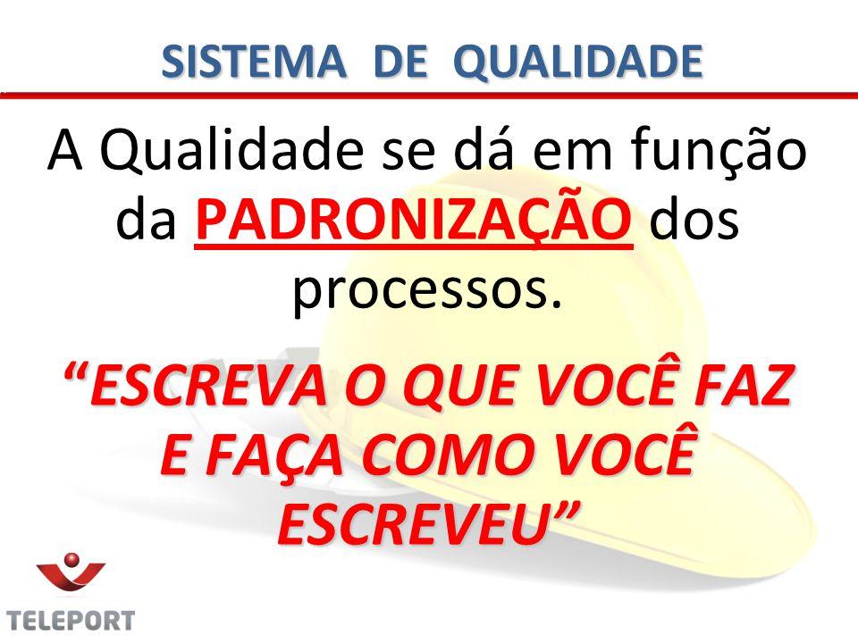 SISTEMA DE QUALIDADE A Qualidade se dá em função da PADRONIZAÇÃO dos processos.