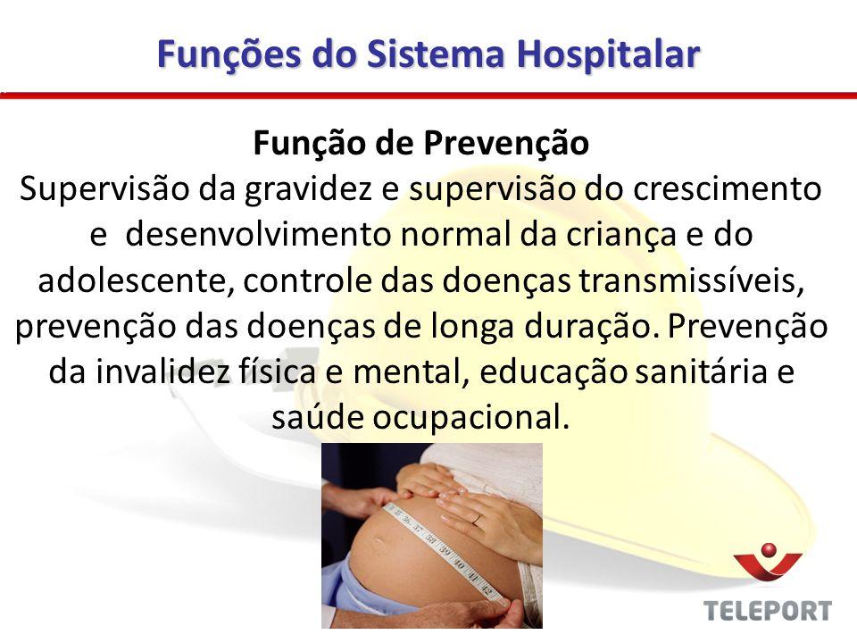 Funções do Sistema Hospitalar Função de Prevenção Supervisão da gravidez e supervisão do crescimento e desenvolvimento normal da criança e do adolesce