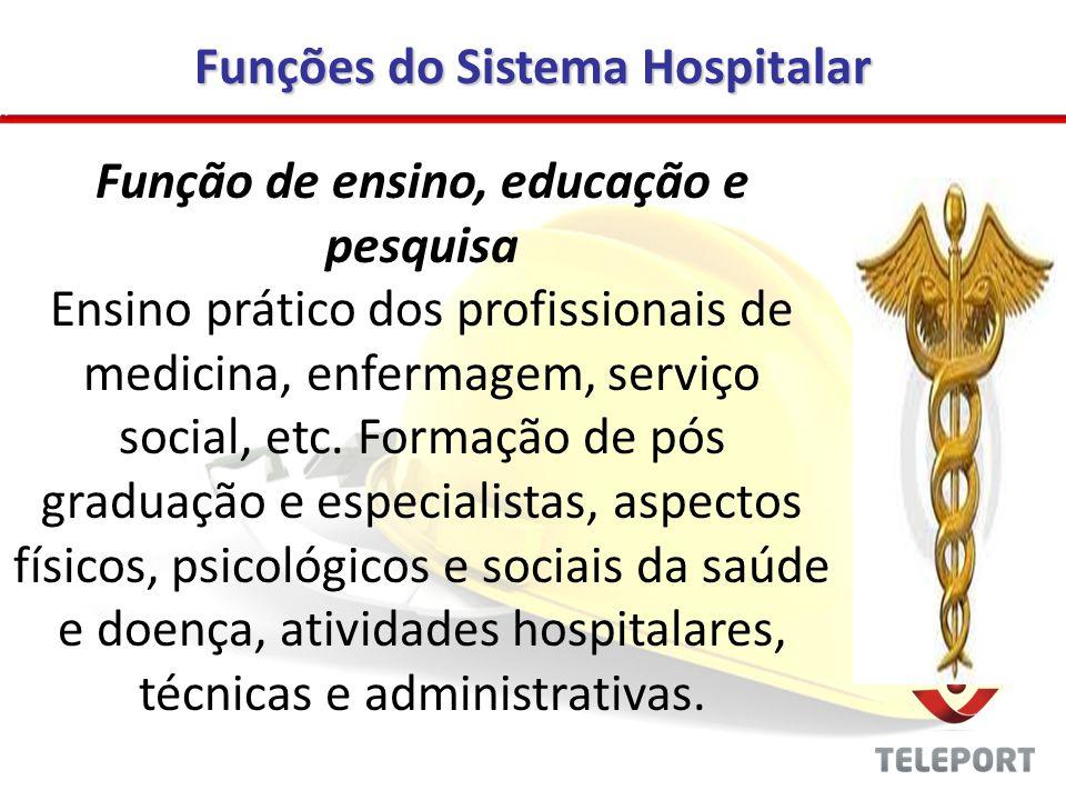 Funções do Sistema Hospitalar Função de ensino, educação e pesquisa Ensino prático dos profissionais de medicina, enfermagem, serviço social, etc. For